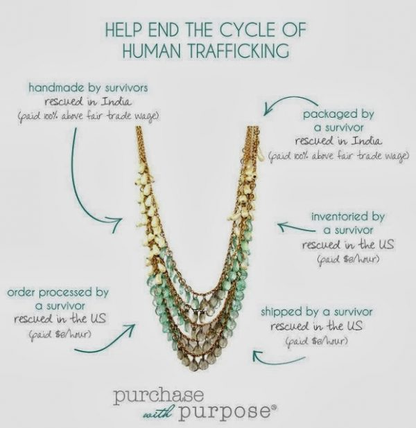 Shop for a Cause to End Human Trafficking | shopping sales | best gifts for women | gifts for causes | beautiful jewelry | handmade jewelry | necklaces | rings | bracelets | purchase with a purpose
